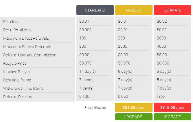 Rombux - $0.01 por clic - minimo $2.00 - Pago por Paypal, Payza, Neteller Rombux