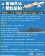 BrahMos Missile in Indian Armed Forces - Page 4 Capture