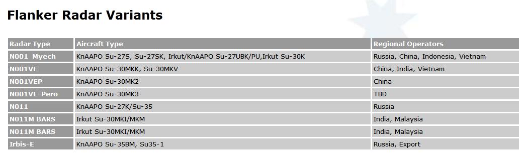 الجزائر قد تكون أول المشترين للطائرات اواكس الهندي AEW  Screenshot_17_07_2015_18_54_02