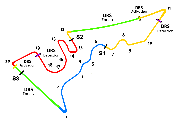 2014 LIGA PIRELLI UNITED STATES GRAND PRIX  Austin_Circuit