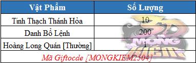 http://mongkiem,kiemthe89,com Đã trở lại với toàn thể anh em. với máy chủ [HOÀNG KIM] Giftcode