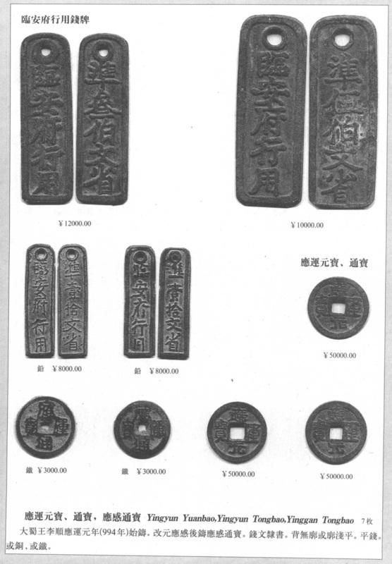 AYUDA CATALOGACION MONEDA CHINA Image