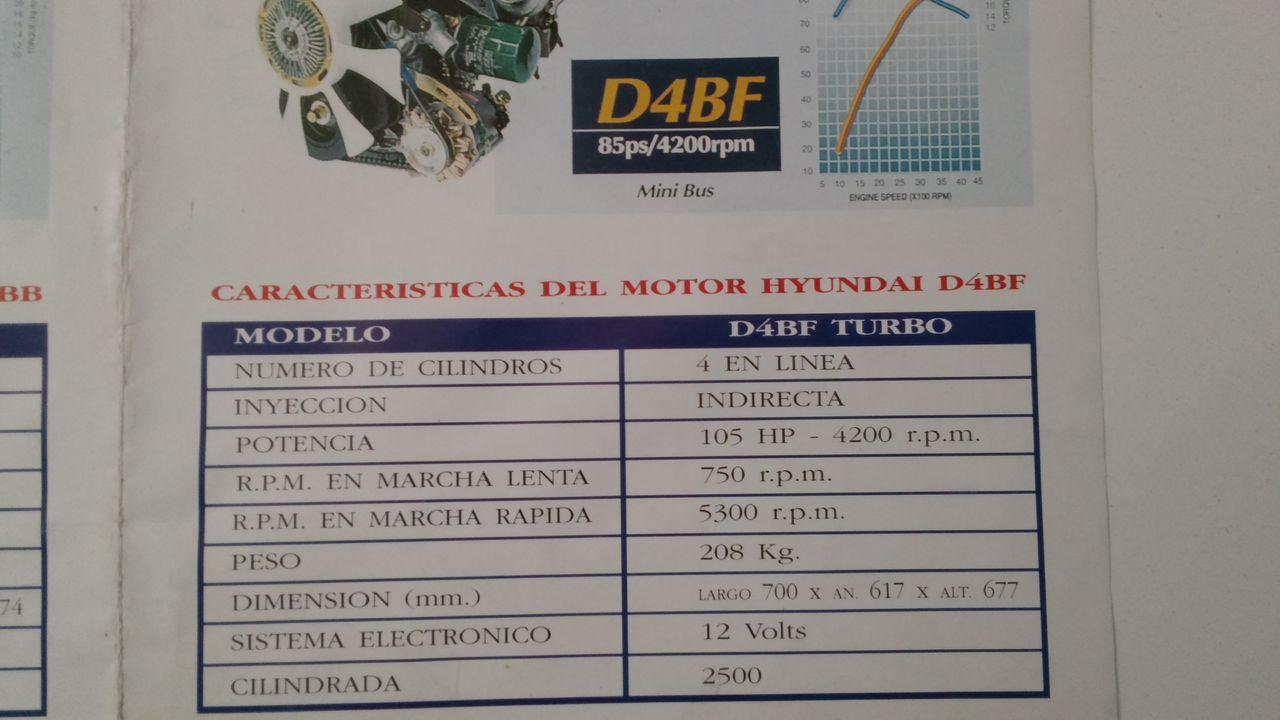 Manual de taller de motor Hyundai D4BH 20160422_133527