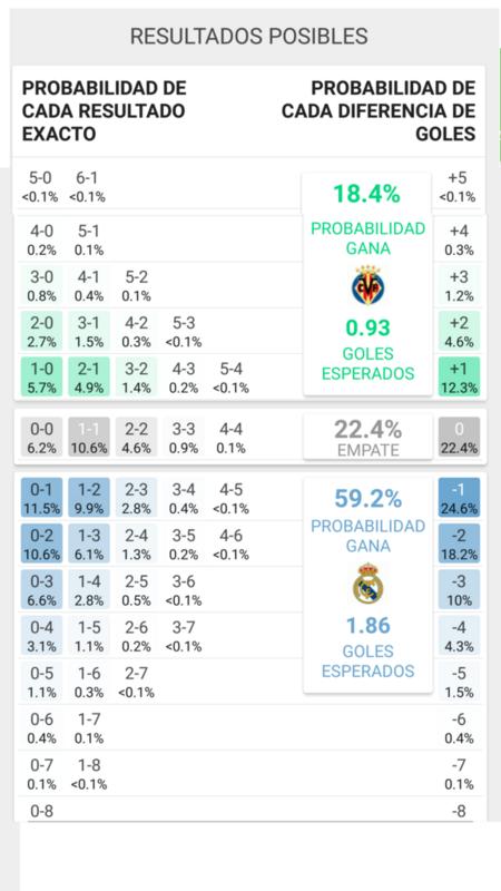 VILLAREAL_VS_REAL_MADRID_3