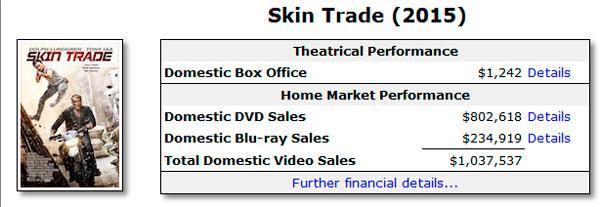 Skin Trade (Skin Trade: Tráfico Humano) 2014 - Página 11 Skin_DVD