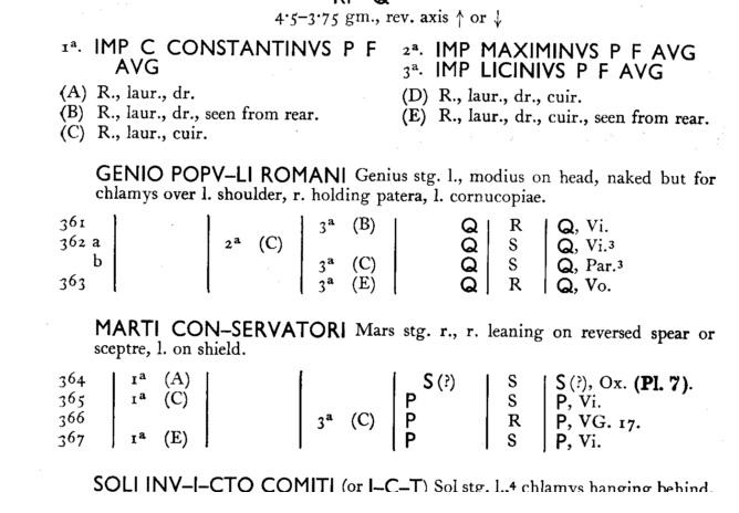 AE2 de Constantino I Magno. MARTI CONSERVATORI. Roma RIC_2