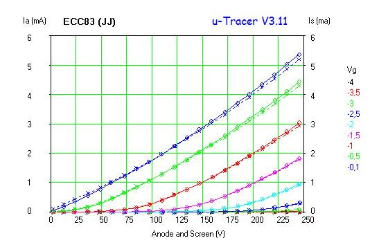 uTracer 'tube tester' Gr_fico_5