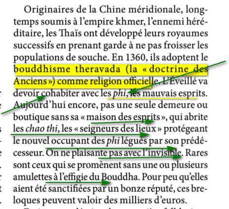 Bouddhisme une Arnaque Image