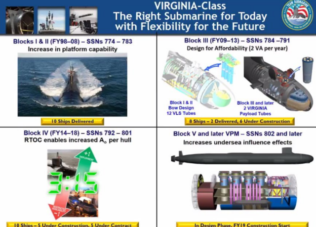 US Nuclear Submarine Force Screen_Shot_2016_07_09_at_7_35_58_AM