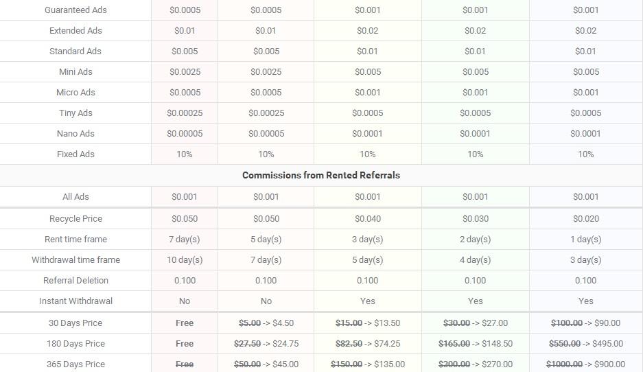Zenadvert - $0.0001 - $0.01 por clic - minimo $5.00 - Pago por Paypal, Payza, Bitcoin - Admin Andy Seo! Zenadvert2