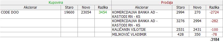 Goša montaža - GMON 2. deo - Page 24 25_Promene_17.07._-_19.07.2018