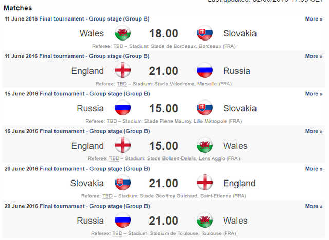EURO 2016 France - Group B Group_b_fixtures