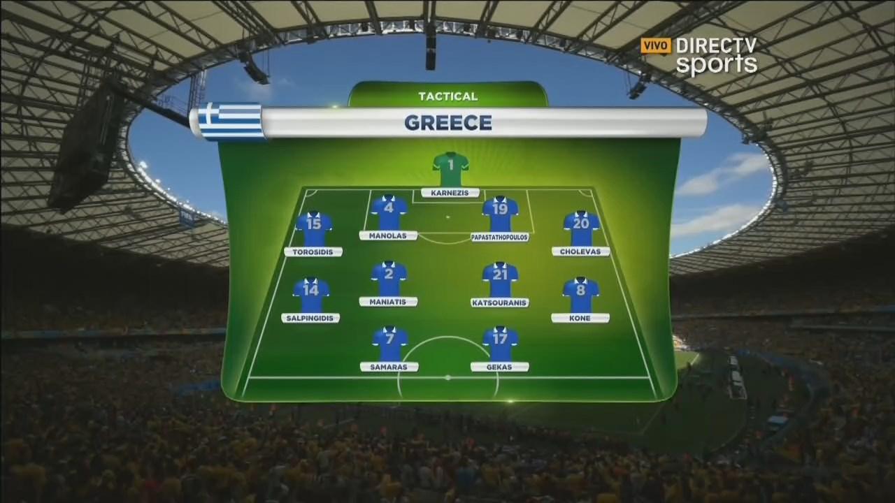 Mundial Brasil 2014 - Grupo C - J1 - Colombia Vs. Grecia (720p/360p) (Español Latino/Castellano) Image