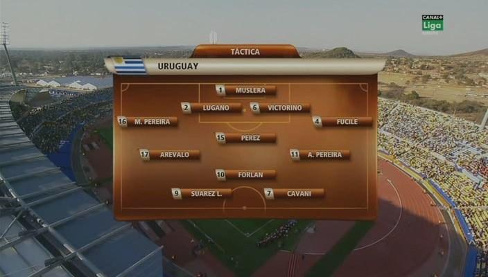 Mundial Sudáfrica 2010 - Grupo A - J3 - México Vs. Uruguay (1080p/400p) (Español Latino/Castellano) Image
