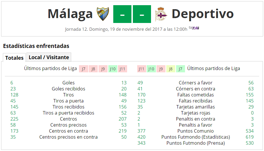 LIGA J12ª: MALAGA CF vs RC DEPORTIVO (Dom 19 Nov 12:00 / BeinSport) PREVIA_MCF1