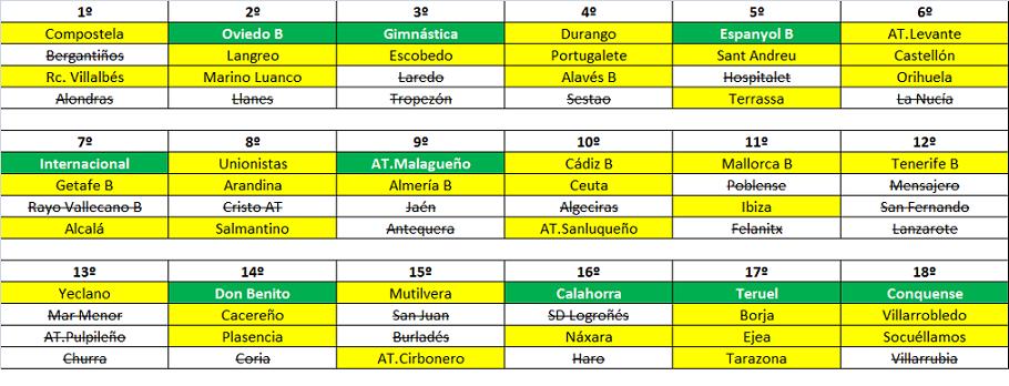 AD Ceuta FC - continuación del post de futbolplus Clasificados_2_Ronda_PO
