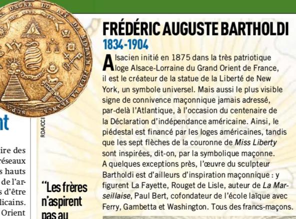 Montesquieu ,Voltaire, Banjamen Franklin,Mozart Image