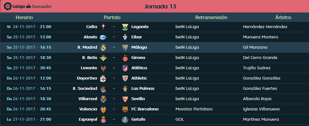 LIGA J13ª: REAL MADRID CF vs MALAGA CF (Sab 25 Nov 16:15 / BeinSport) MCF_PARTIDO_3