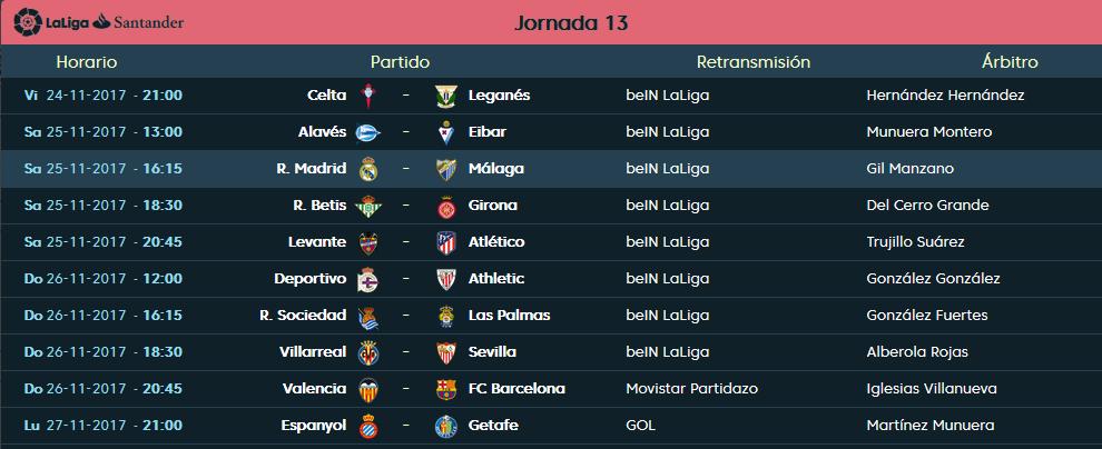 LIGA J13ª: REAL MADRID CF vs MALAGA CF (Sab 25 Nov 16:15 / BeinSport) MCF_PARTIDO_3