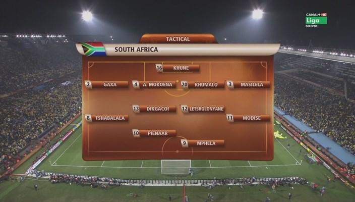 Mundial Sudáfrica 2010 - Grupo A - J2 - Sudáfrica Vs. Uruguay (400p) (Castellano) Image