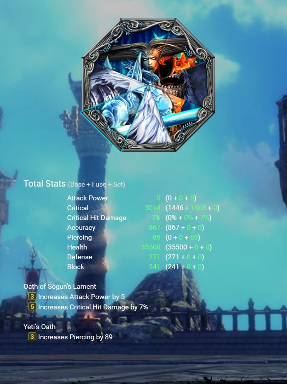 At the moment/ Future BiS SoulShields combos Bis_crit