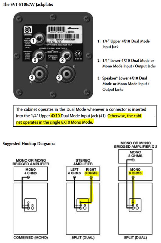 Dúvida de ligação  caixa ampeg 8x10 e cabeçote epifani Capture