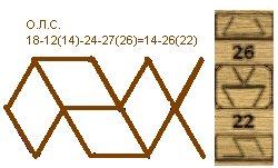 О.Л.С. 18-12(14)-24-27(26)=14-26(22) A9e54b445591