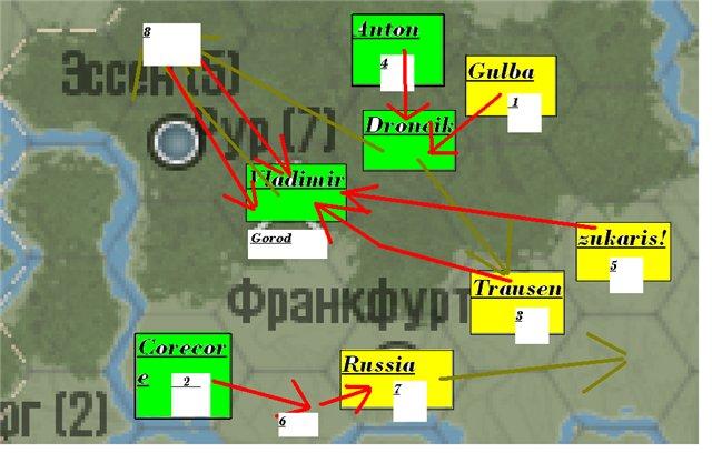 Игра по системе комрада LESTANDARTE 3489a4823a7d