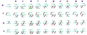 1.Копчиковые и поясничные слоговые руны F9eb4cece20a