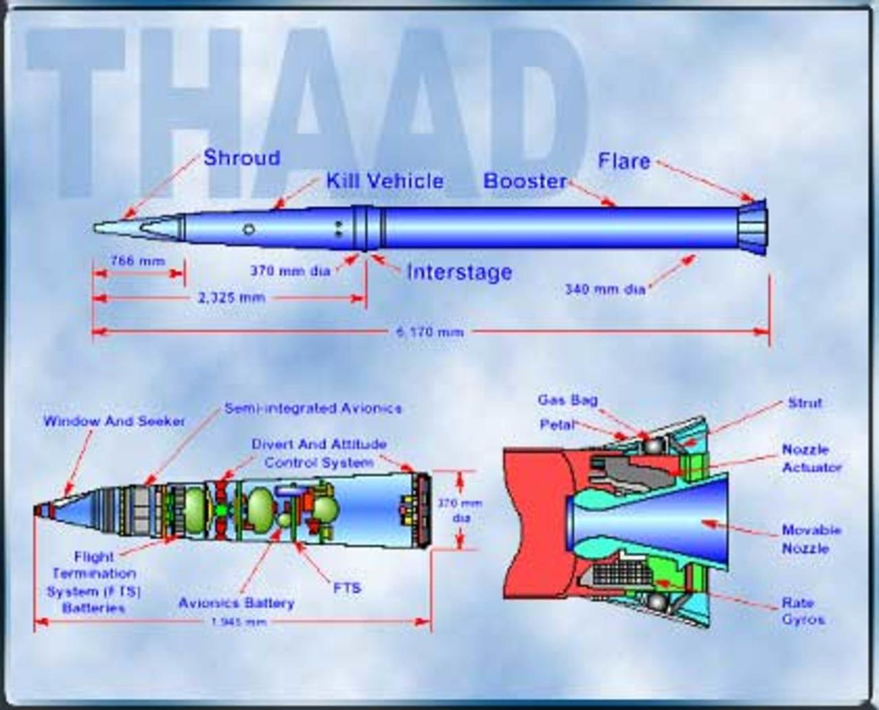 EE.UU. desarrolla en secreto un nuevo sistema avanzado de misiles interceptores. Thaadimage