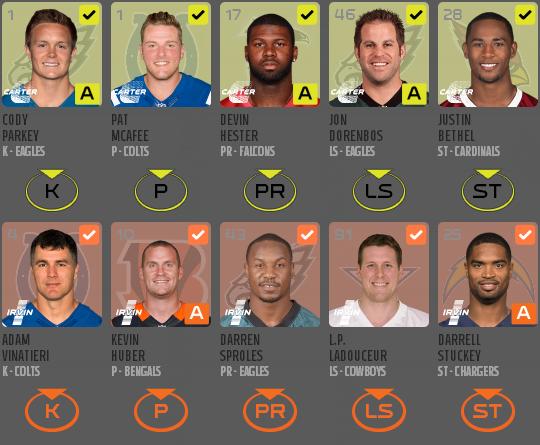 Pro Bowl 2015 Arizona - Page 2 Specijalni_timovi
