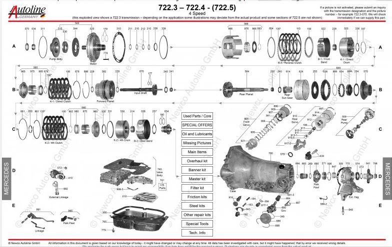 Imagens Explodidas câmbios Mercedes 722.X IMAGEM_722_3_722_4_722_5