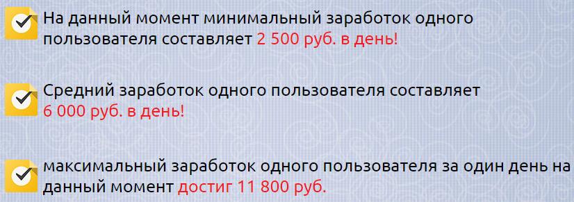Проверенная система - Зарплата за 36 минут AyIeP