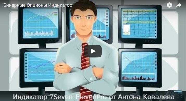 Торговая система БИНАРНЫЙ ПРОВОДНИК для бинарных опционов LWmBN