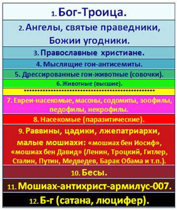 Рекомендуемая литература LnQNT