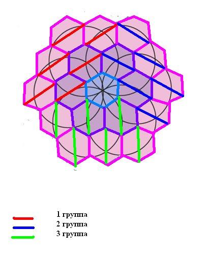 Магический числовой шестиугольник 1b9fff115291