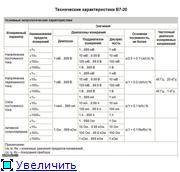 """Вольтметры серии """"В7-хх"""". Df4ca7bb82c2t"""