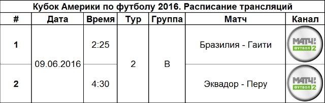 Кубок Америки 2016 D7310b37e135