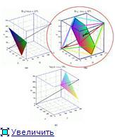 Подобие рунных и научных моделей. - Страница 4 E86515efc006t