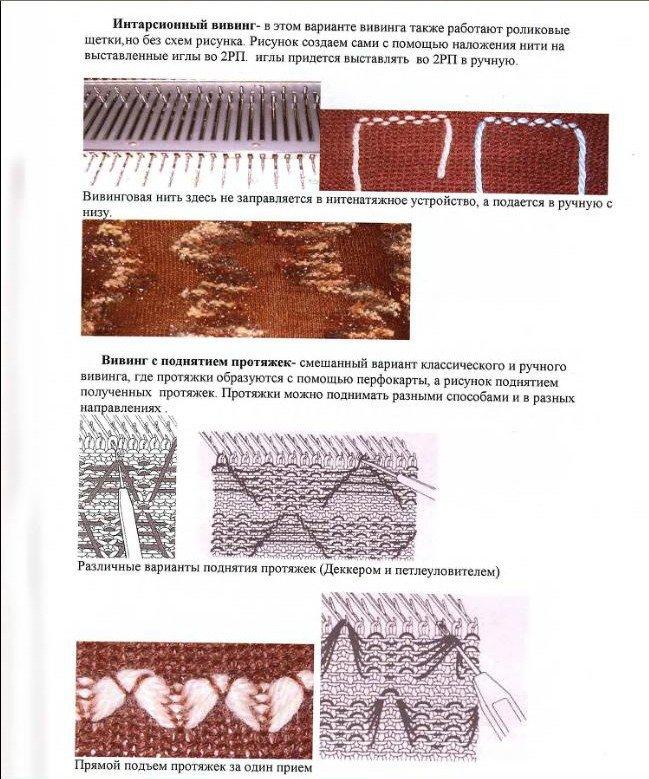 Начальный курс по обучению вязания на вязальной машине SILVER REED   - Страница 4 8bf3ad304fba