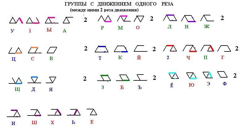 Топологии Рун Русского Рода D139c5852240