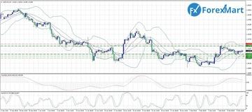 Аналитика от компании ForexMart F6be97b4511dt