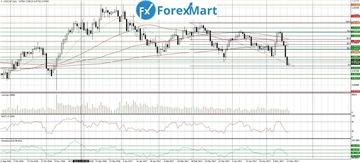 Аналитика от компании ForexMart - Страница 17 98eb56ee3be9t