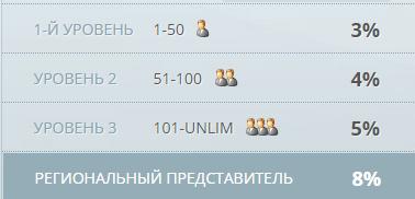 EXIO IO-exio.io 176c54b4b551