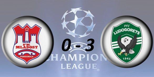 Лига чемпионов УЕФА 2016/2017 70c4389d0f99
