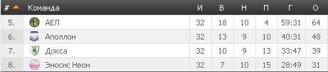 Результаты футбольных чемпионатов сезона 2012/2013 (зона УЕФА) - Страница 3 39cdb61398cc