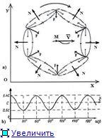 Подобие рунных и научных моделей. C09ab2385c25t