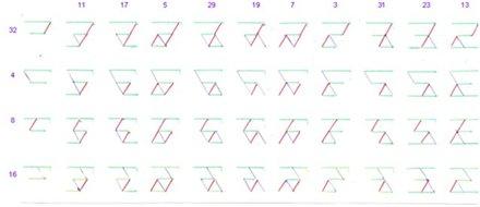1.Копчиковые и поясничные слоговые руны 6daaa194de79