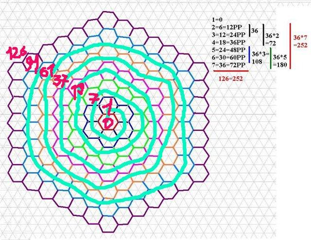 Магический числовой шестиугольник B1acfe9cc3f1