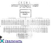 Административно-территориальное деление Черниговской губернии - области 42f21f58f7fet